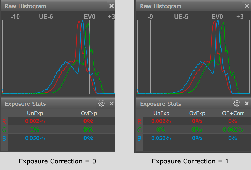 FastRawViewer 1.4. Raw Histogram with and without exposure correction